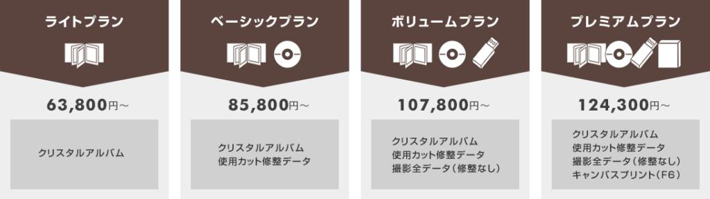 お宮参り記念写真撮影(千葉そごう写真館)