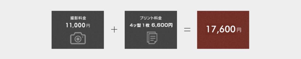 肖像写真 料金表(千葉そごう写真館)