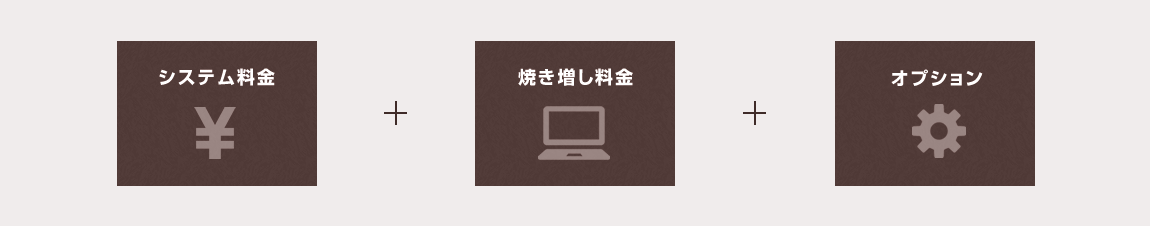 システム料金(千葉そごう写真館)