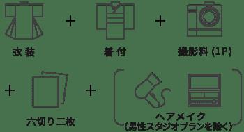 卒業袴プラン料金